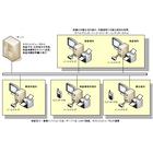 【開発事例】検査・出荷システム 製品画像