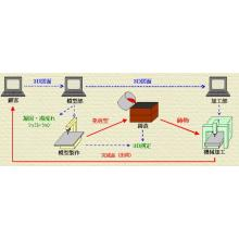 『富田鋳工所の技術』 製品画像