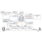 実績を反映した計画立案ができる工程管理システム@機械メーカー 製品画像