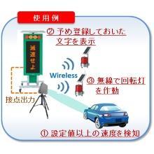 車両速度計測センサ 製品画像