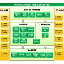 『Web Active Construct SALE』 製品画像