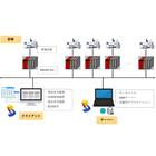 【開発事例】設備兆候監視システム 製品画像