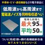 新合金MTA9100で作成した『電磁波遮蔽シート』 製品画像