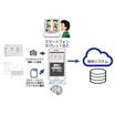 RPA×AI 活用例 書類(画像)の自動認識とデータ化 製品画像