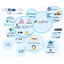技術顧問サービス 製品画像