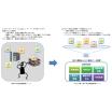 情報共有管理システムAiPOST 製品画像