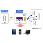 SSO-SAML認証対応のリバースプロキシ 製品画像