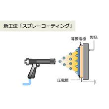 ピエゾコート(TM)圧電素子のご紹介 製品画像
