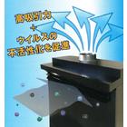 大型空気清浄機クリーンユニット『SBU1200W-W』 製品画像