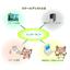 入退室管理システム『スクールアシスト』 製品画像