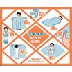 災害対策 避難所・避難生活用品、防寒、床クッション対策、プチプチ 製品画像