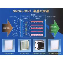 静電気式集塵機「SMOG-HOG」集塵のしくみ 製品画像