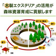 森林環境譲与税の木材活用として公園・外構施設はいかがですか? 製品画像