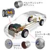 欧米で選ばれるには理由がある!自動車関連軸受/ブッシュ/球面軸受 製品画像