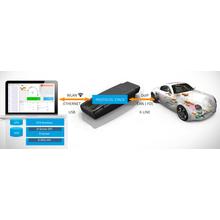 ECU診断テストソフトウェアとマルチバスインターフェイス 製品画像
