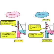 新型真空蒸気加熱冷却システム『WWEvaCon蒸発プラス』 製品画像