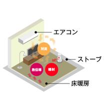 輻射効果とは 製品画像