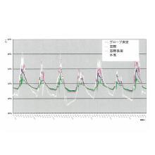 京都大学宇治キャンパスでの施工レポート『エコマルフィルム』 製品画像