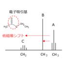 有機物の分子構造を、もっとはっきりさせてみませんか? 製品画像