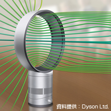 汎用熱流体解析ソフトウェア ANSYS Fluent 製品画像