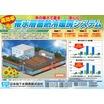 冷暖房『高効率帯水層蓄熱冷暖房システム』 製品画像