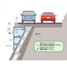【車道拡幅工法】 ワイドウォール工法 製品画像