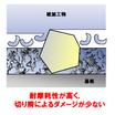 【複合めっき(ダイヤモンド電着のUDC)】耐摩耗性の向上 製品画像