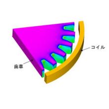 事例配布!初心者でも行える動磁場と熱伝導の強連成解析ソフトウェア 製品画像