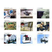 一貫生産体制 製品画像