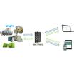 リモートメンテナンスシステム 製品画像
