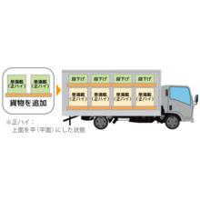 【積載率の改善事例】トラックによる幹線輸送 製品画像