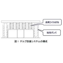 プレス機械の地震対策 製品画像