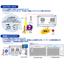 不正侵入・位置検知システム『RFID スターターキット』 製品画像