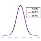 【資料】高分子構造変化の解析 製品画像
