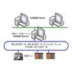 高速データ収集システム「DA5000」 製品画像