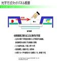 非接触で操作が可能!光学式タッチパネル 製品画像