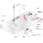 不要輻射測定システム(放射妨害波測定システム) 製品画像