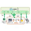 【事例】電子書店の膨大なデータチェック業務など自動化範囲を拡張 製品画像
