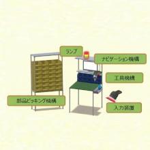 ソリューション『デジタル屋台システム』 製品画像