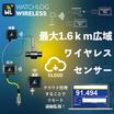 広域ワイヤレス圧力センサ・温度センサ ・流量計  製品画像