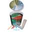 蓄熱燃焼式脱臭装置(RTO) 製品画像