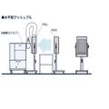光触媒式水平型プッシュプル換気装置 製品画像