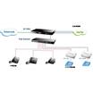 IP電話接続構成概要 製品画像