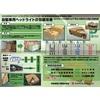【改善事例】自動車ヘッドライト|中津川包装工業×本田技研工業 製品画像