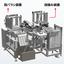 YuMi LFP|トレイ供給&回収装置一体型システム【動画あり】 製品画像