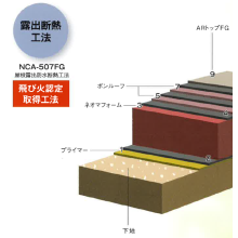 常温施工が可能な「アスファルト防水常温積層工法」※大臣認定を取得 製品画像