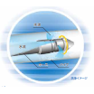 洗管ノズル - 回転型(パイプ・配管内洗浄ノズル) 製品画像