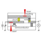 短波長レーザを用いたSiCデバイスのOBIRCH解析 製品画像
