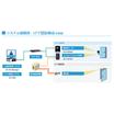 【入退室管理システム】システム構築の幅を広げる柔軟性と拡張性 製品画像