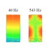 振動計『4D Sensor for Vibration』 製品画像